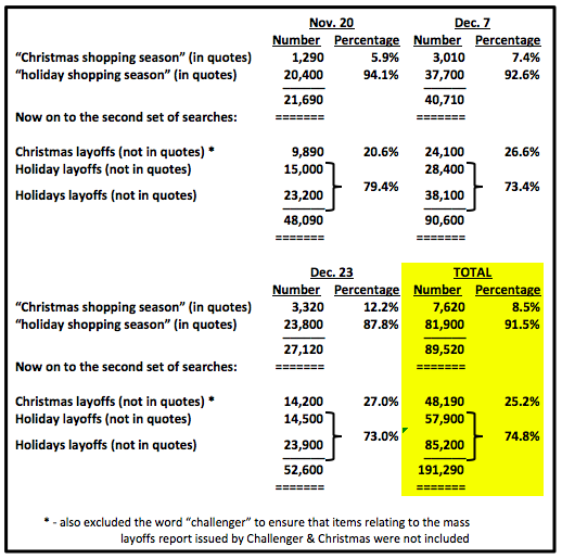 ChristmasHolidayShopLayoffs2012.png