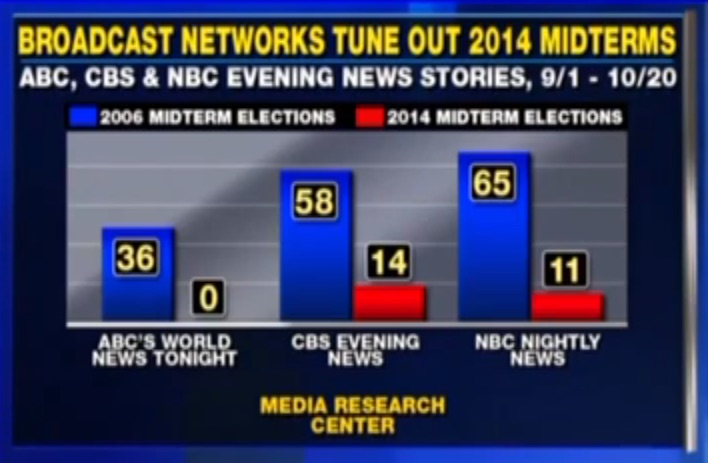 NetworksMidtermCoverage2006and2014
