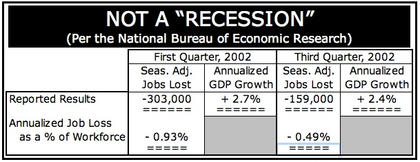 RecessionsNOT2002and2003.jpg