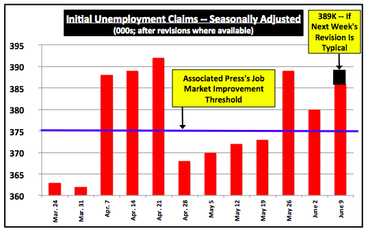 UnempClaims12wksTo060912