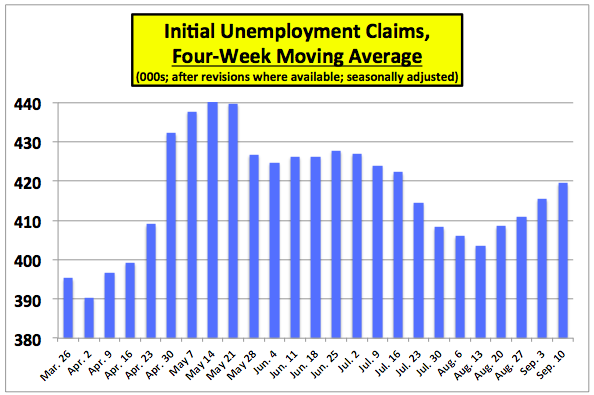UnempClaims4wkMovingAvg091011